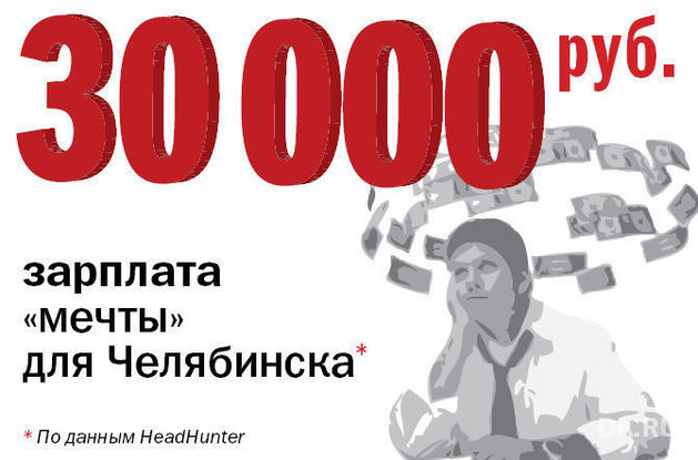 30 тысяч рублей в среднем желает получать житель Челябинска — ЦИФРА НЕДЕЛИ