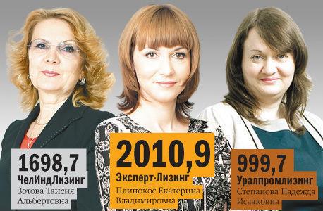 DK.RU составил рейтинг лизинговых компаний по итогам 2014 года