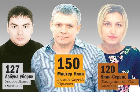 Топ-лист клининговых компаний Челябинска по версии DK.RU