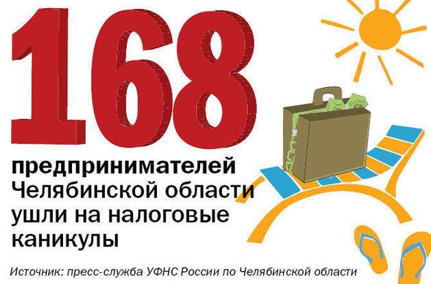 ЦИФРА НЕДЕЛИ: 168 предпринимателей Челябинской области ушли на налоговые каникулы