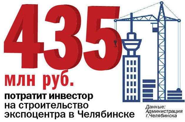 ЦИФРА НЕДЕЛИ: Почти полмиллиарда рублей потратят на строительство экспоцентра в Челябинске