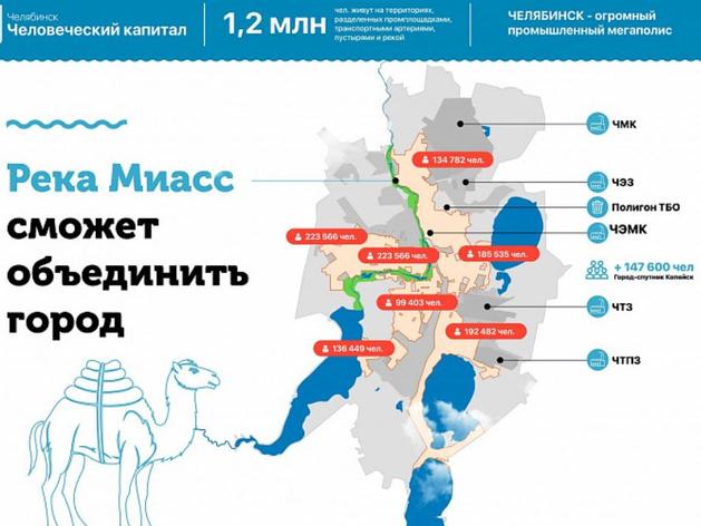 Челябинские девелоперы представили проект 100-километровой набережной реки Миасс